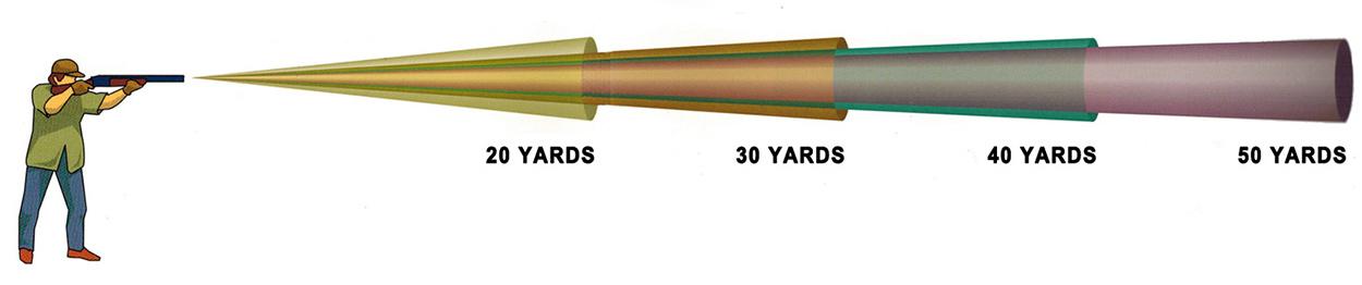 Aspertiro - Strozzatori per caccia e tiro